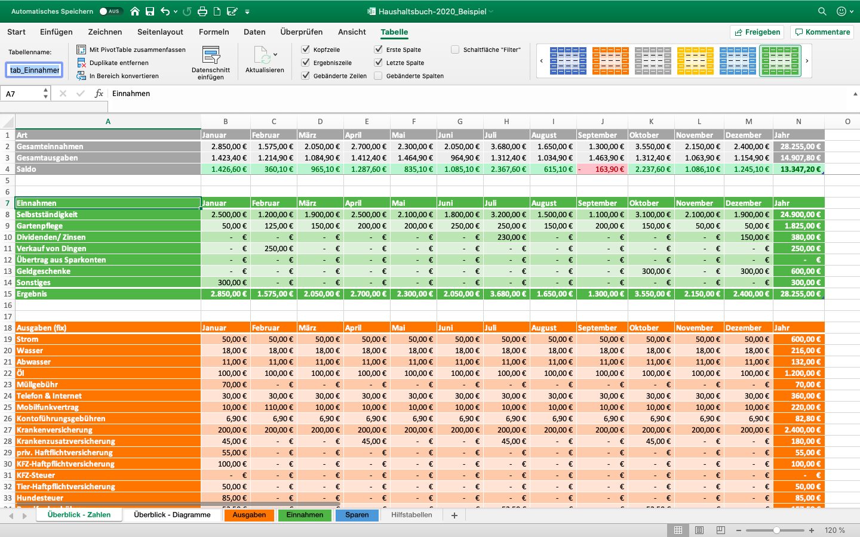 Excel-Haushaltsbuch selbst erstellen - Schritt für Schritt Anleitung