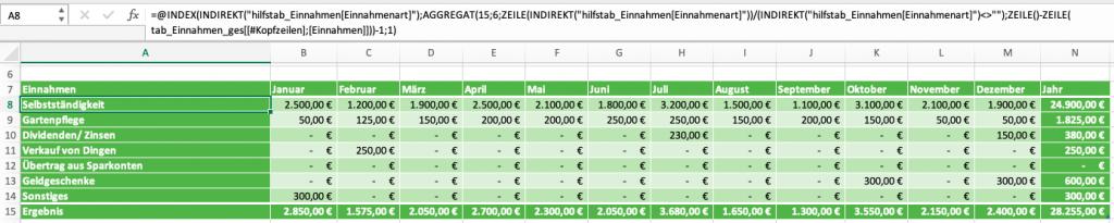 Kategorien per INDEX-Formel auflisten