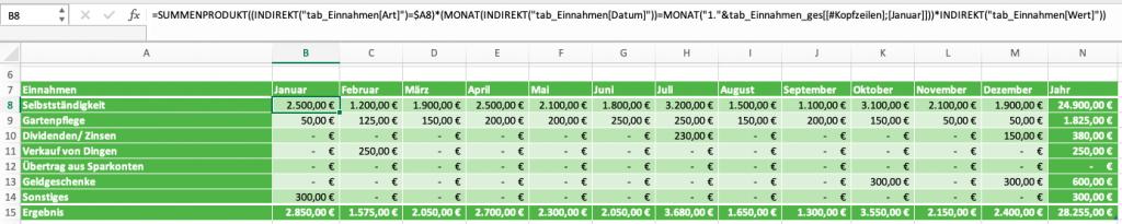 SUMMENPRODUKT-Formel für die Kumulierung gleicher Kategorien desselben Monats